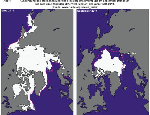 Arktisches Meereis im September 2020